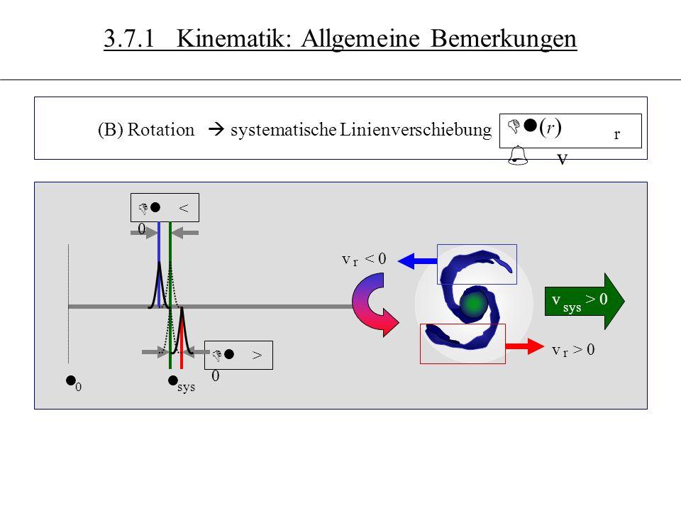 Bemerkungen zur Untersuchung der Kinematik in Galaxien Empirischer Zugang beruht allein auf Doppler-Effekt Messung am besten an Emissionslinien (Gas) bedeutsam vor allem: H a (HII-Regionen) und 21-cm-Linie (HI) Messung an Absorptionslinien (Sterne) schwieriger und weniger genau 3.7.1 Kinematik: Allgemeine Bemerkungen