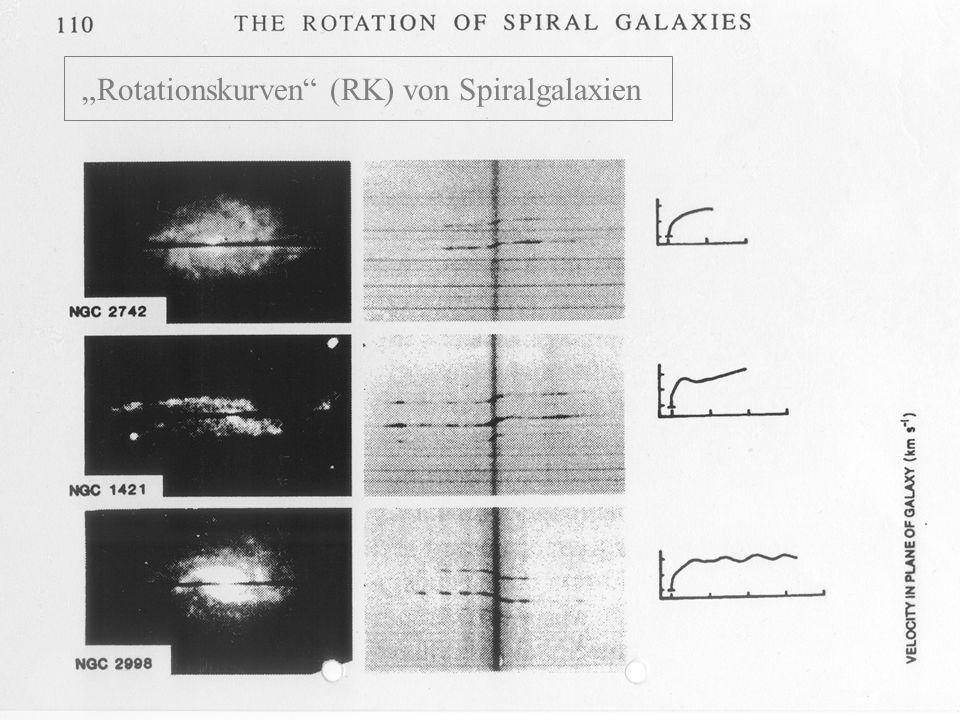 3.6.3 3.7.3 Ergebnisse (A) Scheiben von Spiralgalaxien Differentielle Rotation ( W~ 1/ R) starre Rotation 1.