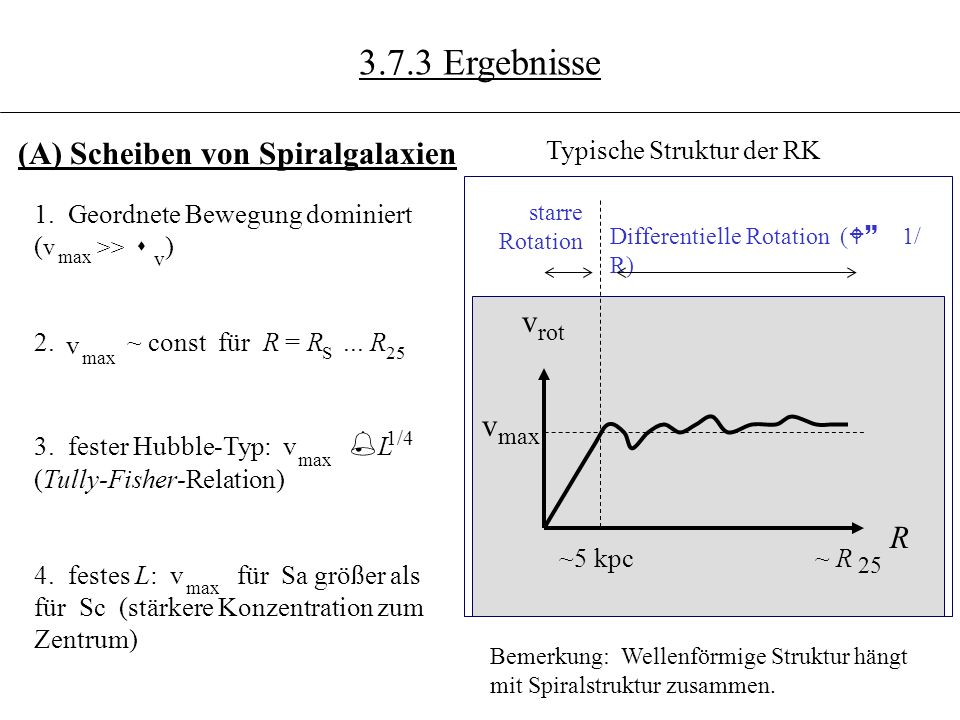 3.6.4 Beispiele für gemessene Rotationskurven von Sb-Galaxien (links) und Sc-Galaxien (rechts); (Rubin et al.