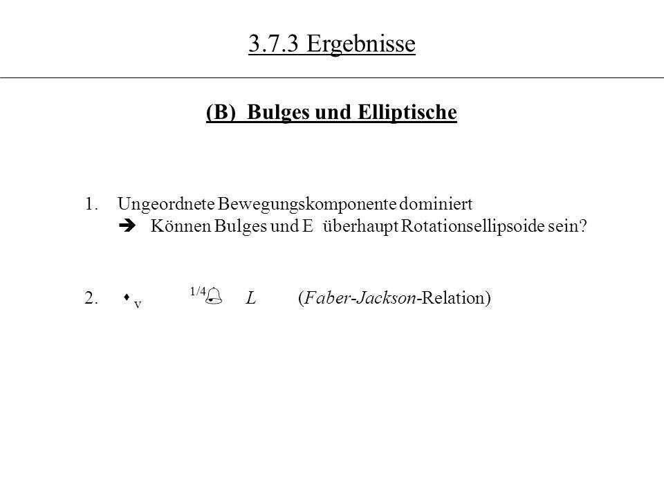 3.6.5 (B) Bulges und Elliptische 3.7.3 Ergebnisse Oblater Sphäroid (Pfannkuchen) ( a = b > c )( a > b = c ) Mögliche Formen von Rotationsellipsoiden Prolater Sphäroid (Zigarre) a c b c b a