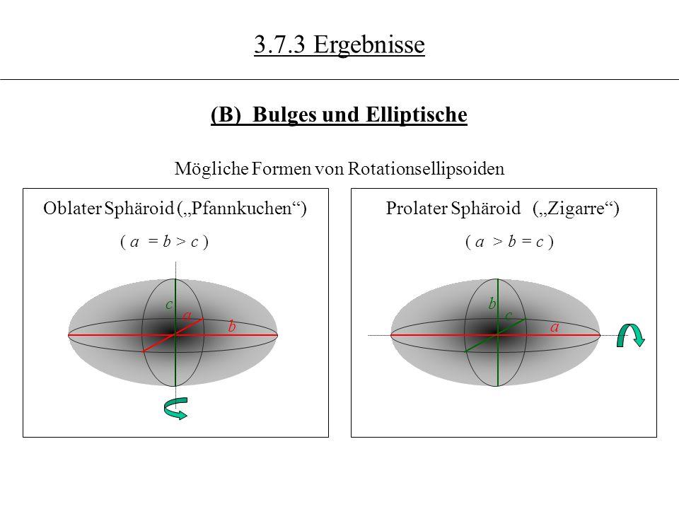 3.6.5 (B) Bulges und Elliptische 3.7.3 Ergebnisse a c b c b a 3.6.6 Modellierung Sternsysteme mit Rotation plus isotroper (I) ungeordneter Bewegung Rotation verursacht Abplattung e = 1 - b/a für Isotropie: ( ).