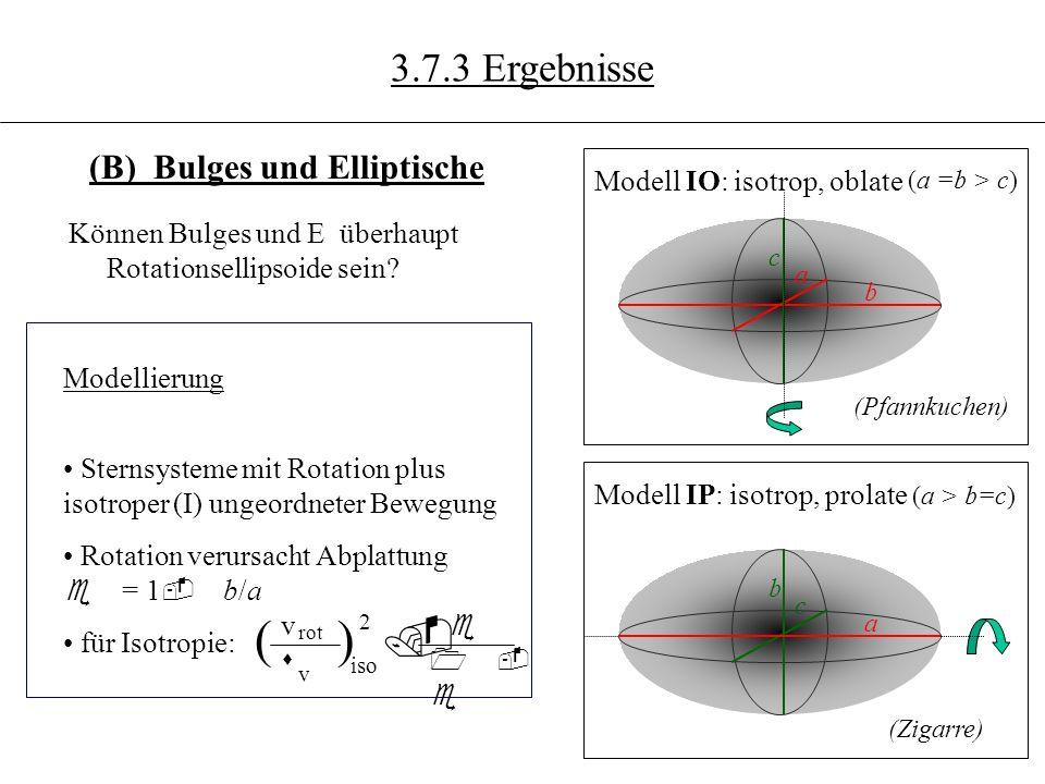 3.6.5 (B) Bulges und Elliptische 3.7.3 Ergebnisse Können Bulges und E überhaupt Rotationsellipsoide sein.