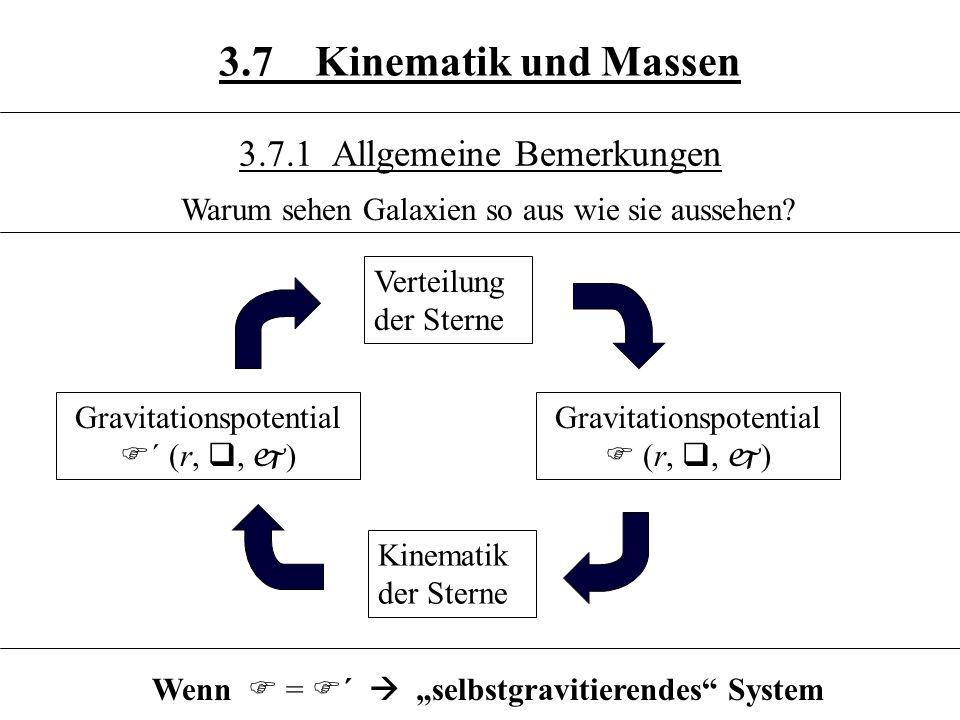 Kinematik v Prinzip der Messung von Raumgeschwindigkeiten