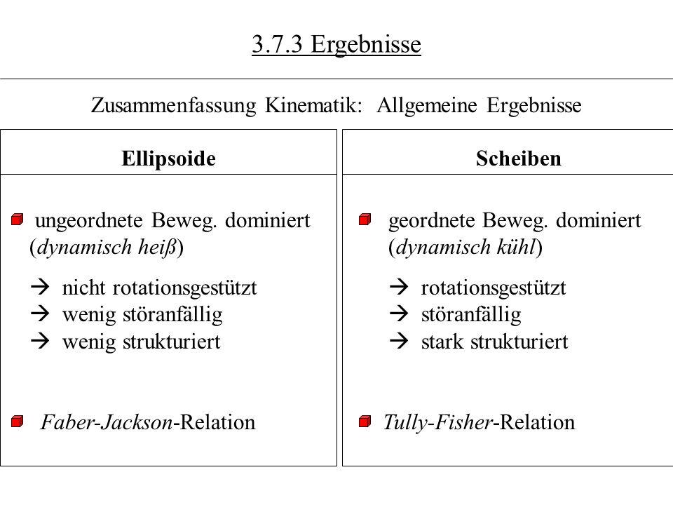 3.6.7 3.7.4 Massen, Massenverteilung, m/L (A) Allgemeines Vorgehen zur Modellierung der Massenverteilung in Galaxis: - Poisson-Gl.