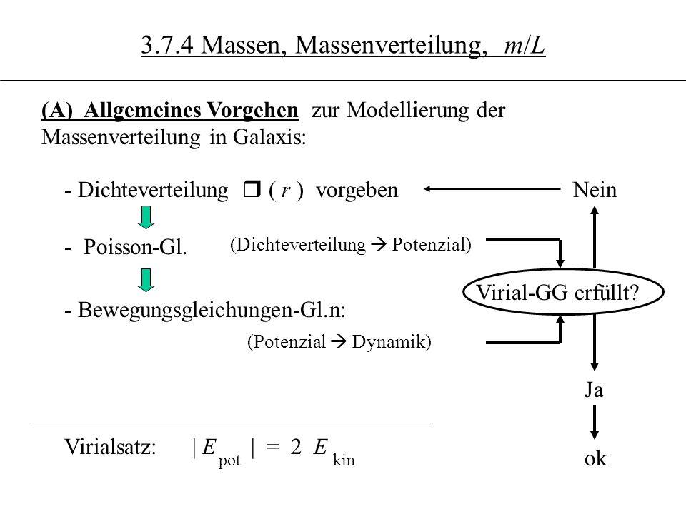3.6.8 (B) Deutung der flachen Rotationskurven - Beobachtung: I = I exp ( - R / R ) Starke Zentrumskonzentration der Helligkeitsverteilung - Annahme: m/L = const über R (m(R ) und L(R ) durch Sternverteilung bestimmt) Starke Zentrumskonzentration der Massenverteilung Im Außenbereich (R >> R ) gilt M.