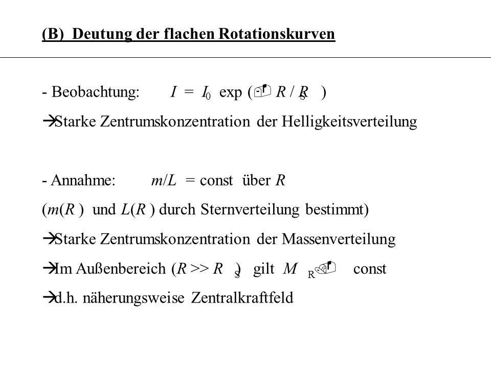 3.6.8 (B) Deutung der flachen Rotationskurven Für Punktmasse m im Zentralkraftfeld der Masse M gilt: R M m G m v R R 2 Rrot 2 = - Erwartung: - Beobachtung: v.