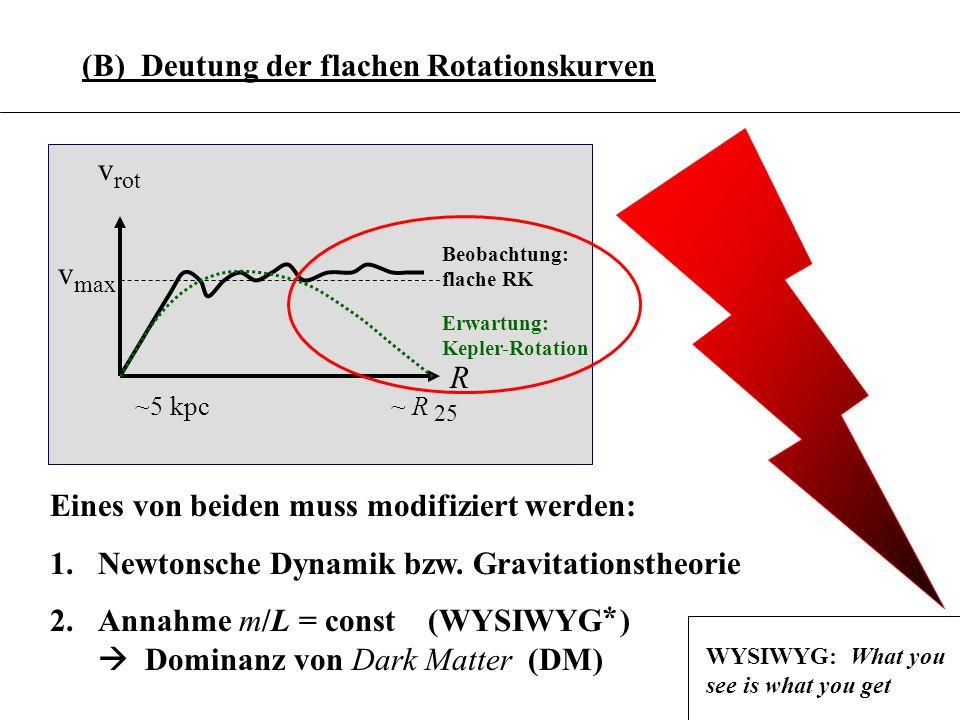 3.6.8 (B) Deutung der flachen Rotationskurven 1.Newtonsche Dynamik bzw.