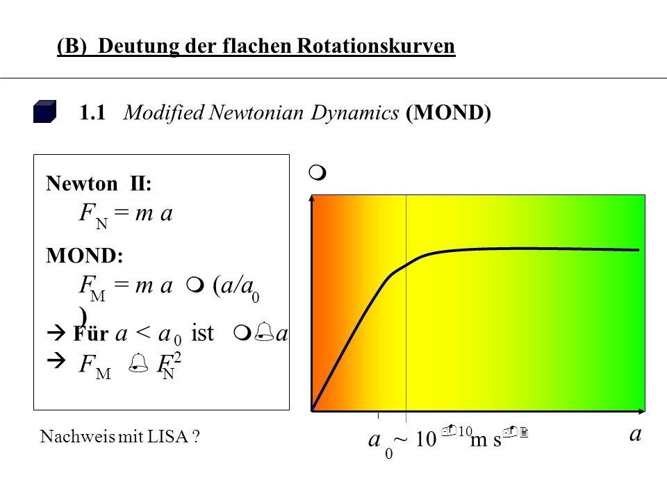 3.6.8 (B) Deutung der flachen Rotationskurven 1.2 Alternative Gravitationstheorie: z.B.