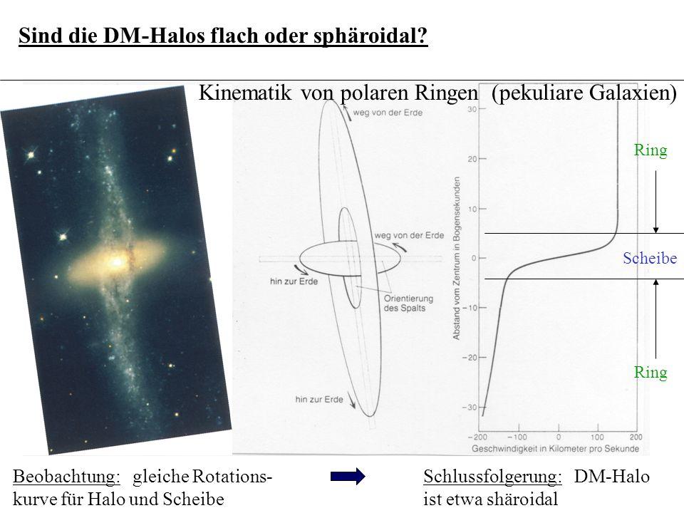 Masseverteilung im DM-Halo: aus konstanter RK folgt M % R und wegen dM = r 4p R dR folgt r % 1/R Ansatz: r = R R 2 2 r 0 1 + (R/R ) 0 2 (nicht-singuläres isothermes Profil) dM /dR = const R (C) Schlussfolgerungen