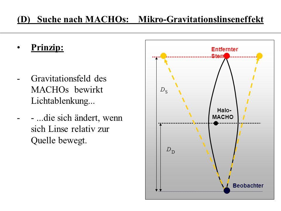 3.6.16 (D) Suche nach MACHOs: Mikro-Gravitationslinseneffekt Sonne Large Magellanic Cloud (LMC) DM-Halo (MACHOs) Praktische Ausführung (Paczynski, 1986) Halo-MACHOs mit Massen 10...