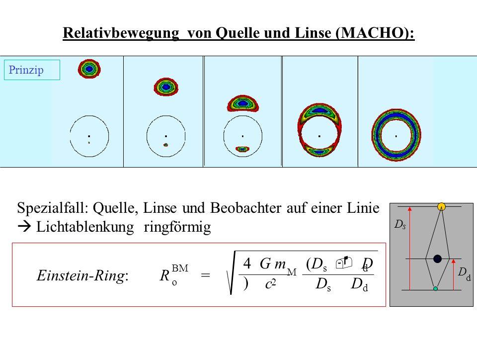 3.6.17 Relativbewegung von Quelle und Linse (MACHO): viel zu klein für empirischen Nachweis.
