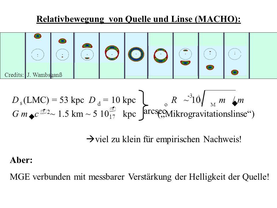3.6.18 Lichtverstärkung m abhängig vom relativen projizierten Abstand u Linse - Quelle u + 2 u u + 4 m ( t) = 2 2 u = u (t) = r (t) / R o u = 1 (d.h.