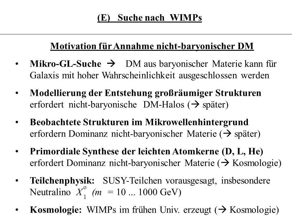 3.6.21 (E) Suche nach WIMPs Prinzipien der experimentellen Suche nach WIMPs: Direkte Methode: kryogene Halbleiter-Detektoren (Ladung, Temperatur infolge Einschlag eines WIMPs) Indirekte Methode: Cerenkov-Detektoren (messen Neutrinos aus Annihilation von WIMPs) außerdem nutzbar: - Modulation der Ereignisrate infolge Bewegung Erde um Sonne ( Änderung der Richtung relativ zu galaktischem Hintergrund) - gravitativer Einfang von WIMPs (Erd-, Sonnenzentrum,...)