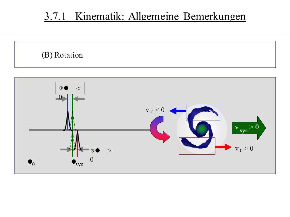 3.7 (B) Rotation systematische Linienverschiebung Dl ( r ) % v r v < 0 v > 0 sys r r Dl > 0 ll 0sys Dl < 0 3.7.1 Kinematik: Allgemeine Bemerkungen