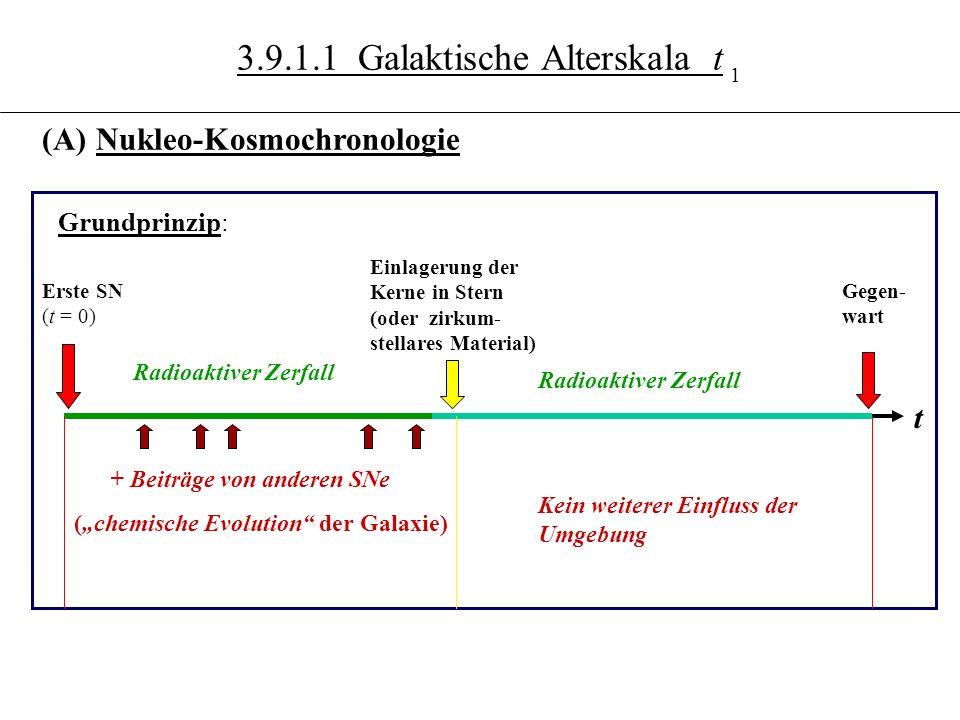 Kosmochronologie Grundprinzip: Erste SN (t = 0) Einlagerung der Kerne in Stern (oder zirkum- stellares Material) Gegen- wart Radioaktiver Zerfall Kein weiterer Einfluss der Umgebung Radioaktiver Zerfall + Beiträge von anderen SNe (chemische Evolution der Galaxie) t (A) Nukleo-Kosmochronologie 1 3.9.1.1 Galaktische Alterskala t