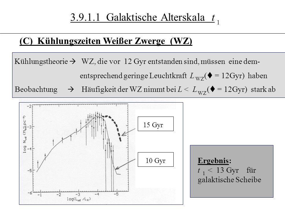 3.10.4 (C) Kühlungszeiten Weißer Zwerge (WZ) Kühlungstheorie WZ, die vor 12 Gyr entstanden sind, müssen eine dem- entsprechend geringe Leuchtkraft L ( t = 12Gyr) haben Beobachtung Häufigkeit der WZ nimmt bei L < L ( t = 12Gyr) stark ab Ergebnis: t < 13 Gyr für galaktische Scheibe 1 1 3.9.1.1 Galaktische Alterskala t WZ 15 Gyr 10 Gyr