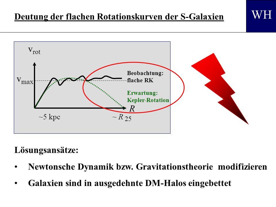 3.6.8 Deutung der flachen Rotationskurven der S-Galaxien R v rot ~5 kpc ~ R 25 v max Beobachtung: flache RK Erwartung: Kepler-Rotation Lösungsansätze: Newtonsche Dynamik bzw.