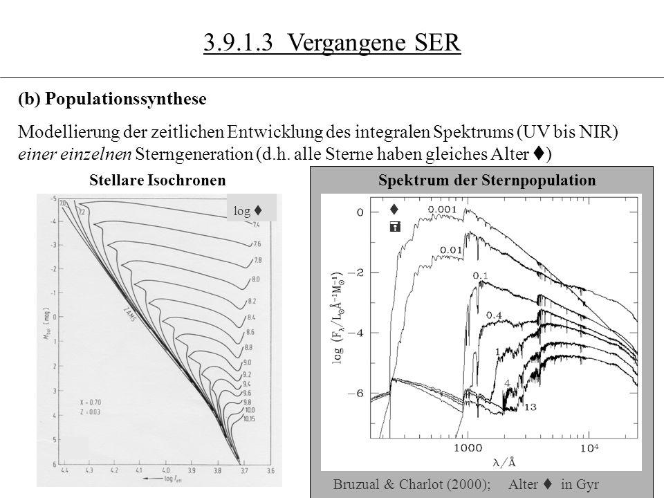 3.10.7 3.9.1.3 Vergangene SER Bruzual & Charlot (2000); Alter t in Gyr (b) Populationssynthese Modellierung der zeitlichen Entwicklung des integralen Spektrums (UV bis NIR) einer einzelnen Sterngeneration (d.h.