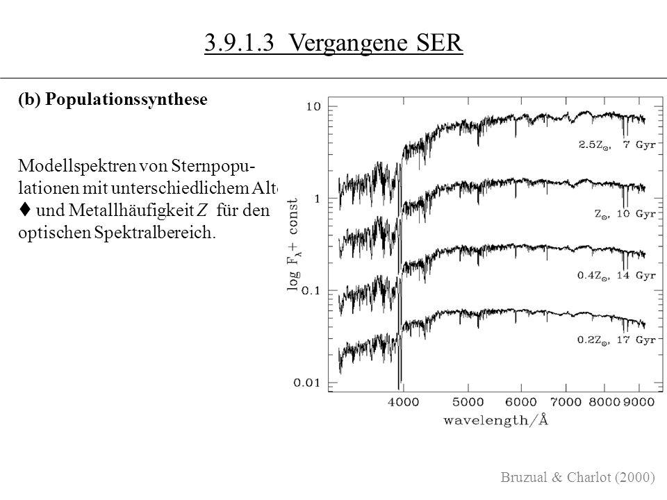 3.10.7 (b) Populationssynthese Modellspektren von Sternpopu- lationen mit unterschiedlichem Alter t und Metallhäufigkeit Z für den optischen Spektralbereich.