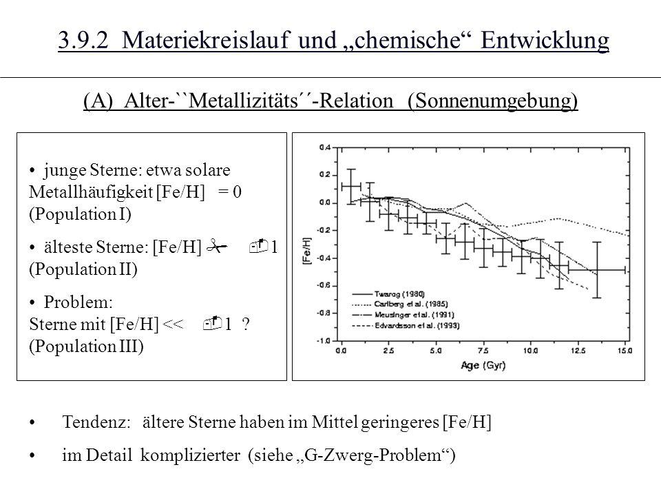 3.9.2 Materiekreislauf und chemische Entwicklung (A) Alter-``Metallizitäts´´-Relation (Sonnenumgebung) Tendenz: ältere Sterne haben im Mittel geringeres [Fe/H] im Detail komplizierter (siehe G-Zwerg-Problem) junge Sterne: etwa solare Metallhäufigkeit [Fe/H] = 0 (Population I) älteste Sterne: [Fe/H] # - 1 (Population II) Problem: Sterne mit [Fe/H] << - 1 .