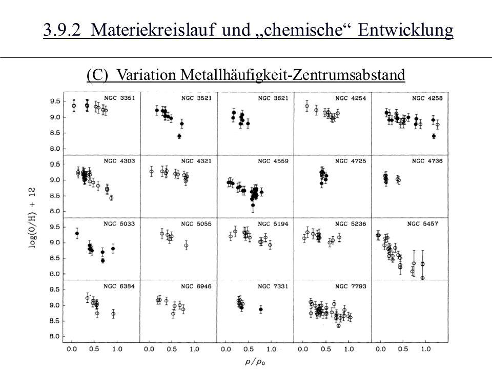 3.9.2 Materiekreislauf und chemische Entwicklung (C) Variation Metallhäufigkeit-Zentrumsabstand
