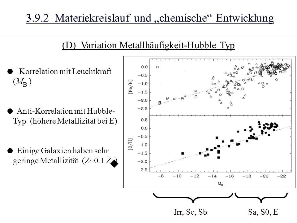 3.9.2 Materiekreislauf und chemische Entwicklung (D) Variation Metallhäufigkeit-Hubble Typ Irr, Sc, SbSa, S0, E Korrelation mit Leuchtkraft (M ) Anti-Korrelation mit Hubble- Typ (höhere Metallizität bei E) Einige Galaxien haben sehr geringe Metallizität (Z~0.1 Z ) B u
