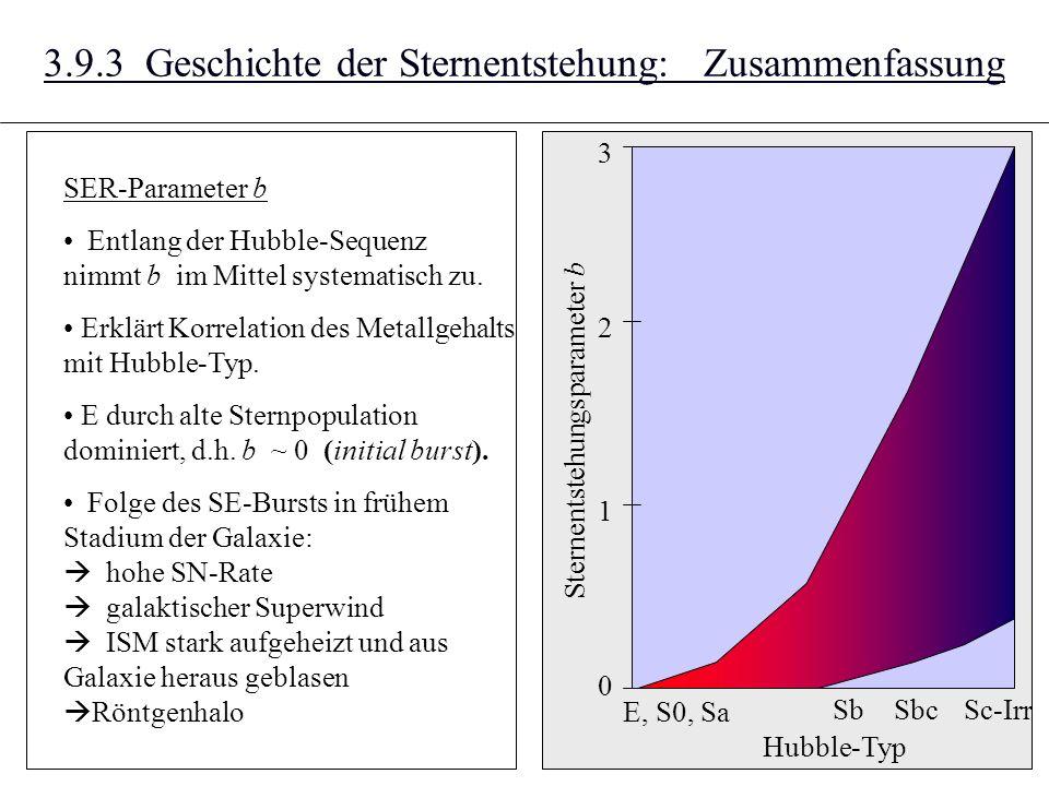 3.10.9 SER-Parameter b Entlang der Hubble-Sequenz nimmt b im Mittel systematisch zu.