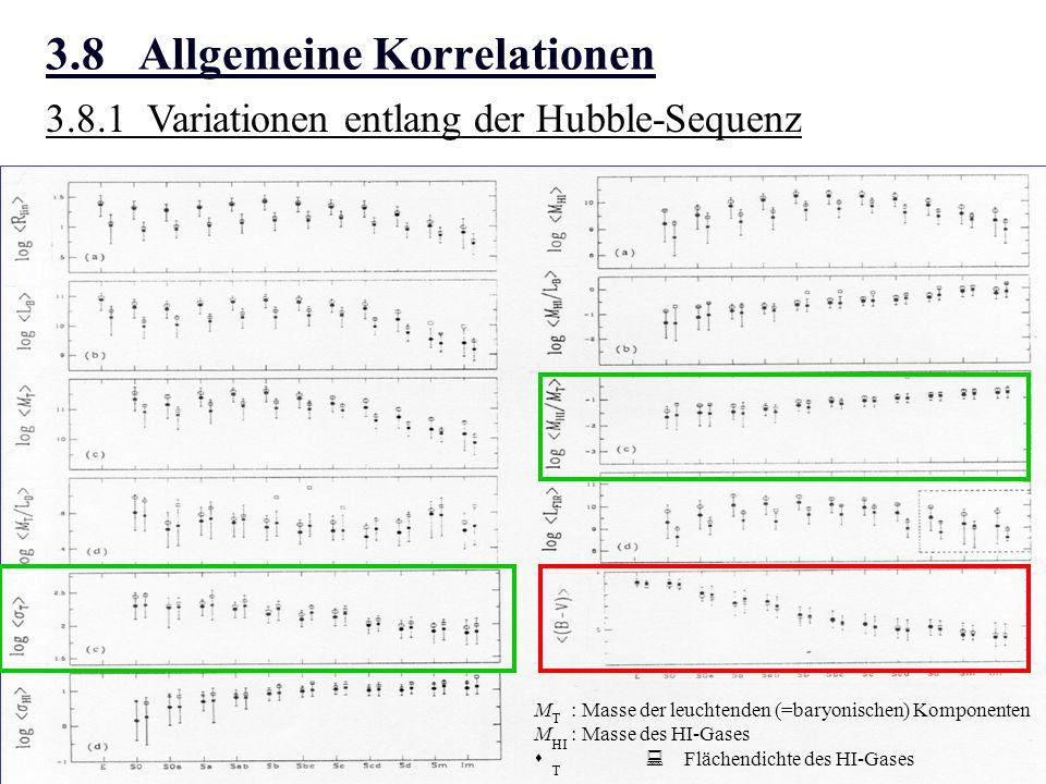 3.8 Allgemeine Korrelationen 3.8.1 Variationen entlang der Hubble-Sequenz M : Masse der leuchtenden (=baryonischen) Komponenten M : Masse des HI-Gases s : Flächendichte des HI-Gases T HI T