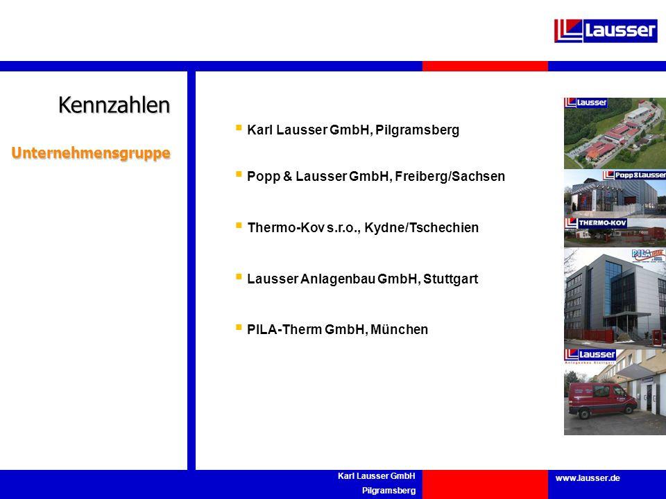 www.lausser.de Karl Lausser GmbH Pilgramsberg KennzahlenUnternehmensgruppe Karl Lausser GmbH, Pilgramsberg Popp & Lausser GmbH, Freiberg/Sachsen Therm