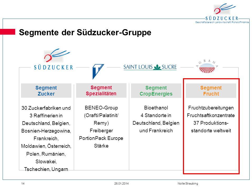 Geschäftsbereich Landwirtschaft/Rohstoffmärkte 1426.01.2014 Nolte Straubing Segmente der Südzucker-Gruppe 30 Zuckerfabriken und 3 Raffinerien in Deuts