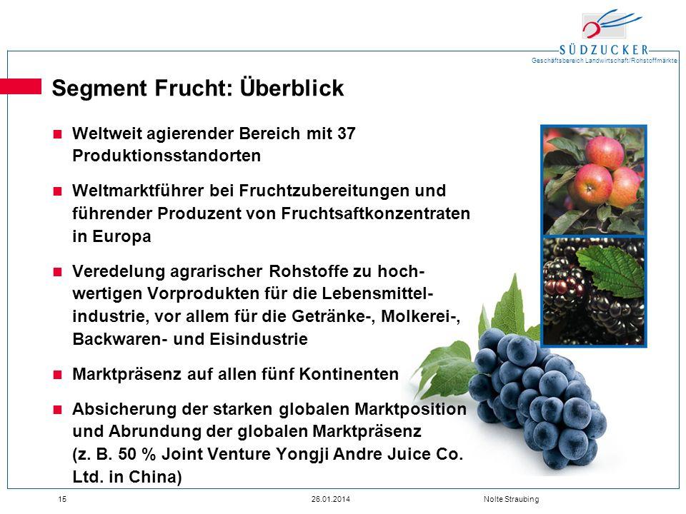 Geschäftsbereich Landwirtschaft/Rohstoffmärkte 1526.01.2014 Nolte Straubing Segment Frucht: Überblick Weltweit agierender Bereich mit 37 Produktionsst