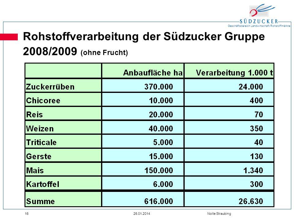 Geschäftsbereich Landwirtschaft/Rohstoffmärkte 1626.01.2014 Nolte Straubing Rohstoffverarbeitung der Südzucker Gruppe 2008/2009 (ohne Frucht)