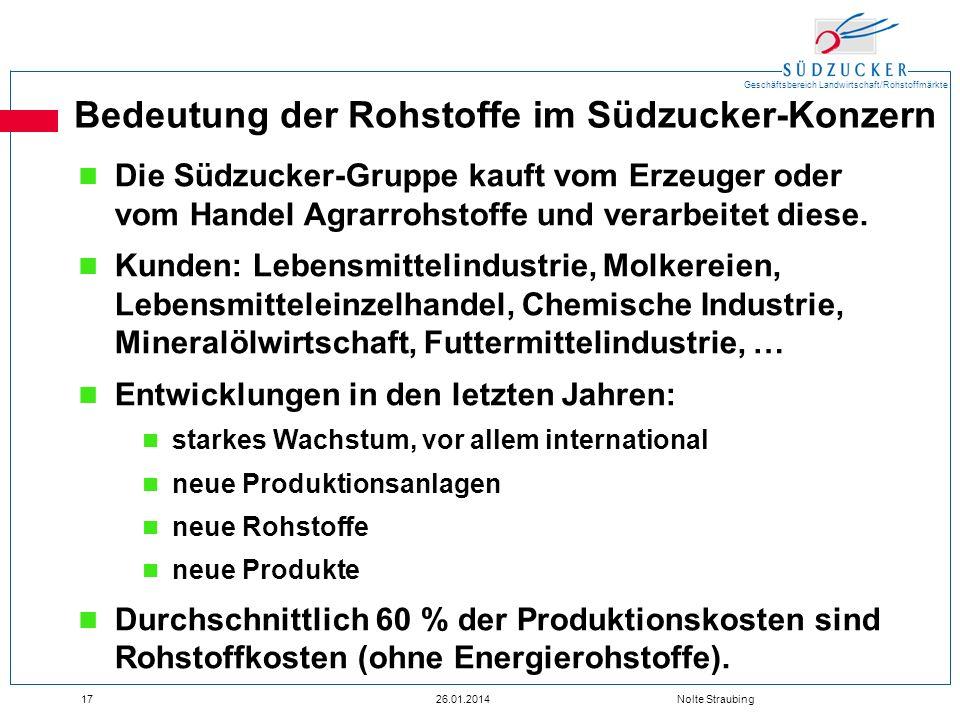 Geschäftsbereich Landwirtschaft/Rohstoffmärkte 1726.01.2014 Nolte Straubing Bedeutung der Rohstoffe im Südzucker-Konzern Die Südzucker-Gruppe kauft vo