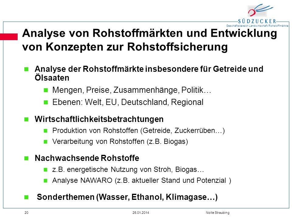 Geschäftsbereich Landwirtschaft/Rohstoffmärkte 2026.01.2014 Nolte Straubing Analyse von Rohstoffmärkten und Entwicklung von Konzepten zur Rohstoffsich
