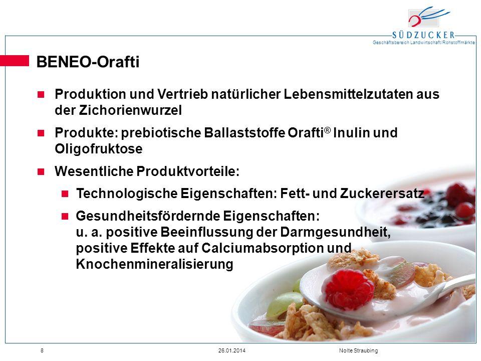 Geschäftsbereich Landwirtschaft/Rohstoffmärkte 826.01.2014 Nolte Straubing BENEO-Orafti Produktion und Vertrieb natürlicher Lebensmittelzutaten aus de