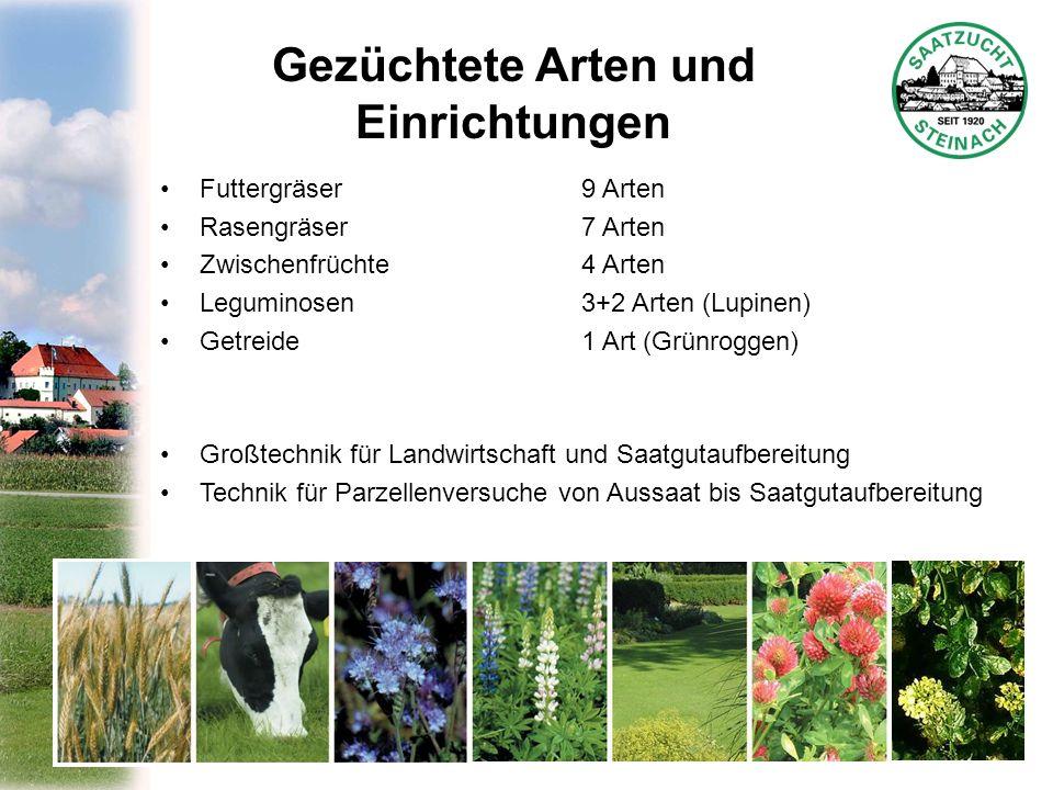Gezüchtete Arten und Einrichtungen Futtergräser9 Arten Rasengräser 7 Arten Zwischenfrüchte4 Arten Leguminosen3+2 Arten (Lupinen) Getreide1 Art (Grünro