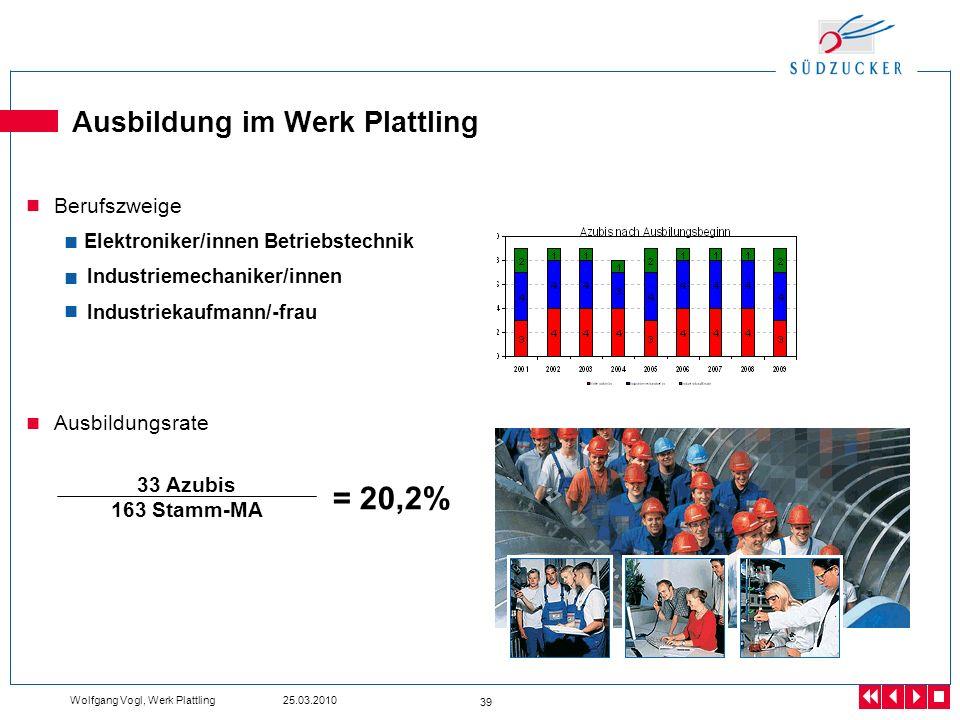 Wolfgang Vogl, Werk Plattling 25.03.2010 39 Ausbildung im Werk Plattling 33 Azubis 163 Stamm-MA = 20,2% Berufszweige Industriemechaniker/innen Elektro