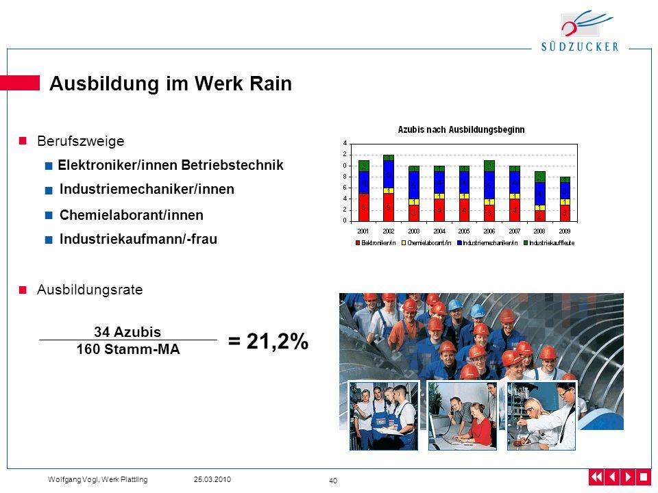Wolfgang Vogl, Werk Plattling 25.03.2010 40 Ausbildung im Werk Rain 34 Azubis 160 Stamm-MA = 21,2% Berufszweige Industriemechaniker/innen Elektroniker