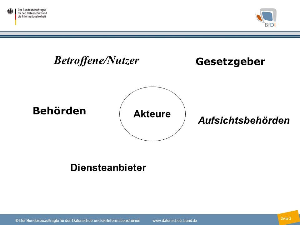 2 © Der Bundesbeauftragte für den Datenschutz und die Informationsfreiheit www.datenschutz.bund.de Seite 2 Akteure Betroffene/Nutzer Diensteanbieter G