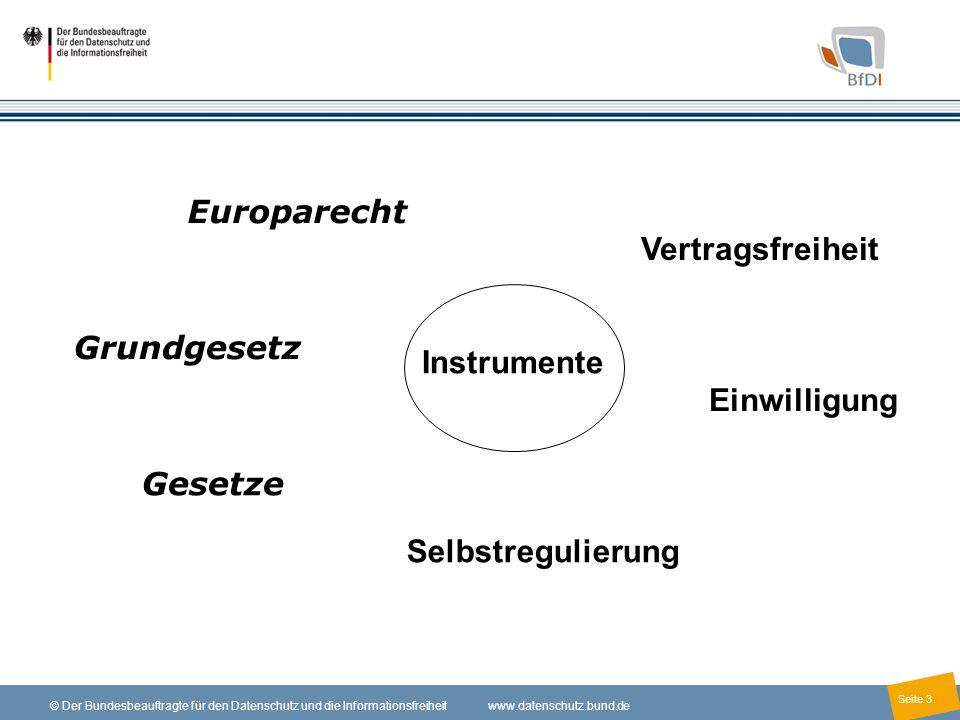 3 © Der Bundesbeauftragte für den Datenschutz und die Informationsfreiheit www.datenschutz.bund.de Seite 3 Instrumente Europarecht Vertragsfreiheit Se