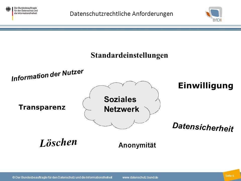 5 © Der Bundesbeauftragte für den Datenschutz und die Informationsfreiheit www.datenschutz.bund.de Seite 5 Datenschutzrechtliche Anforderungen Soziale
