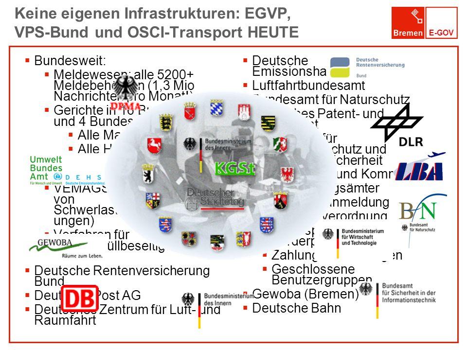 E-GOV Bundesweit: Meldewesen: alle 5200+ Meldebehörden (1,3 Mio Nachrichten pro Monat!) Gerichte in 16 Bundesländern und 4 Bundesgerichte: Alle Mahnve