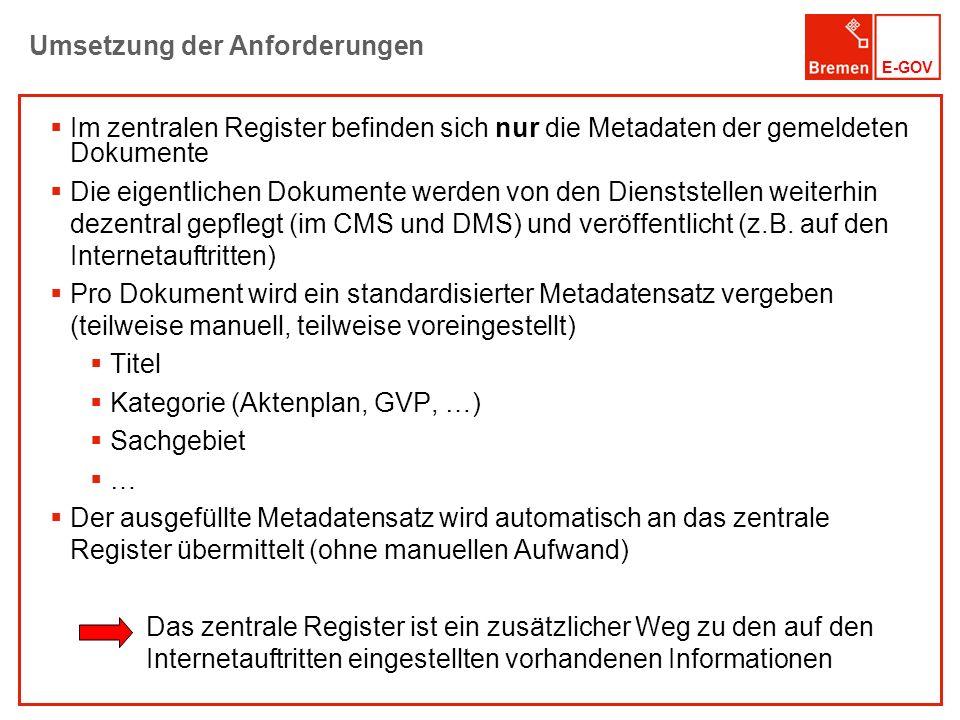 E-GOV Umsetzung der Anforderungen Im zentralen Register befinden sich nur die Metadaten der gemeldeten Dokumente Die eigentlichen Dokumente werden von
