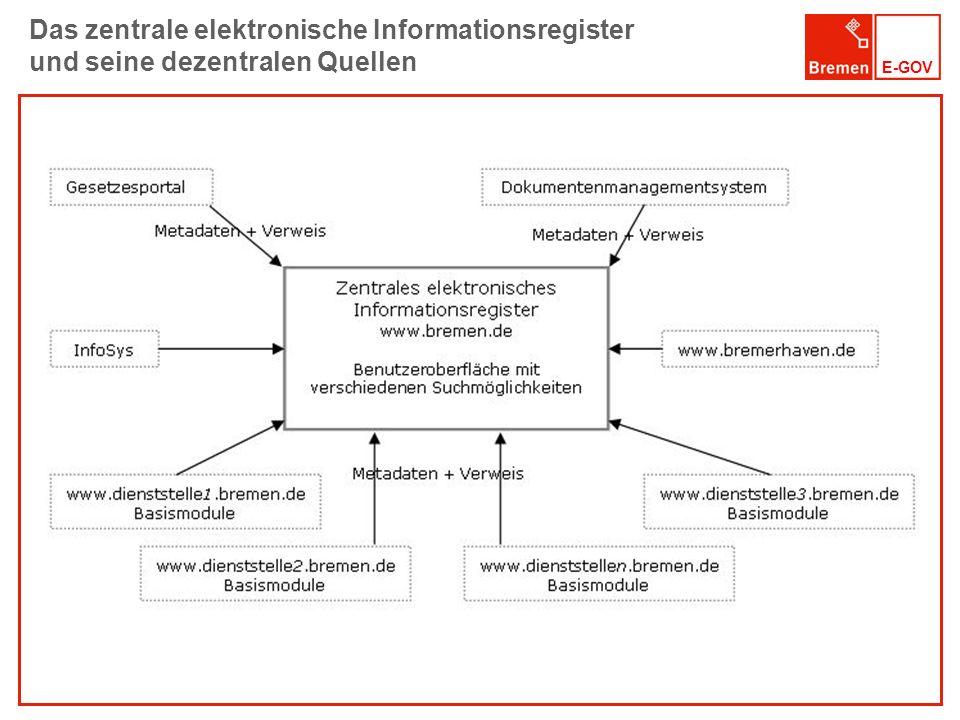 E-GOV Das zentrale elektronische Informationsregister und seine dezentralen Quellen
