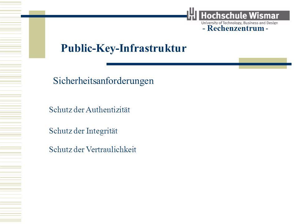 Public-Key-Infrastruktur - Rechenzentrum - Sicherheitsanforderungen Zum Beispiel beim Electronic-Mail