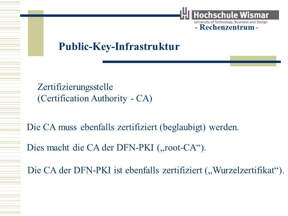 Public-Key-Infrastruktur - Rechenzentrum - Die DFN-PKI RZ der HS Wismar betreibt arbeitsteilig mit DFN die HSW-CA DFN übernimmt die Vergabe Zertifikaten die Verwaltung von Zertifikaten (Zertifikatsserver) den Betrieb der technischen Infrastruktur die Bereitstellung einer Weboberfläche