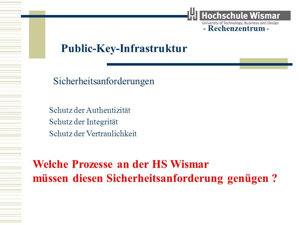 Public-Key-Infrastruktur - Rechenzentrum - Sicherheitsanforderungen Schutz der Vertraulichkeit Schutz der Authentizität Schutz der Integrität Welche P