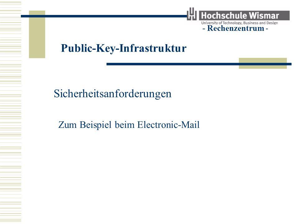 Public-Key-Infrastruktur - Rechenzentrum - Sicherheitsanforderungen Schutz der Authentizität: Die Echtheit des Absenders soll gewahrt sein.