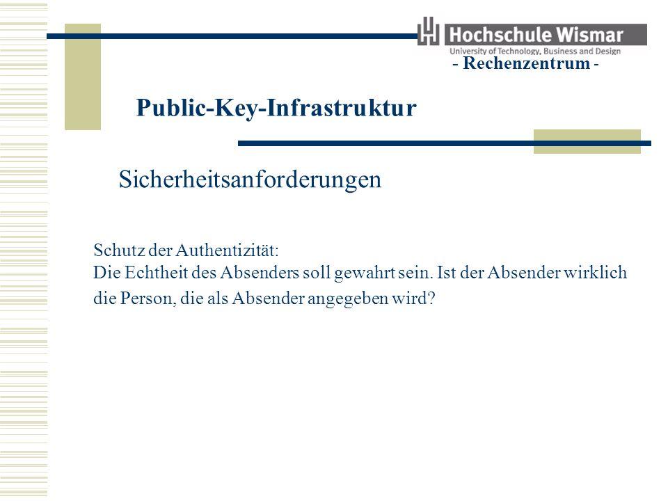 Public-Key-Infrastruktur - Rechenzentrum - Sicherheitsanforderungen Schutz der Integrität: Die Nachricht darf auf dem Weg vom Absender zum Empfänger nicht verändert werden.