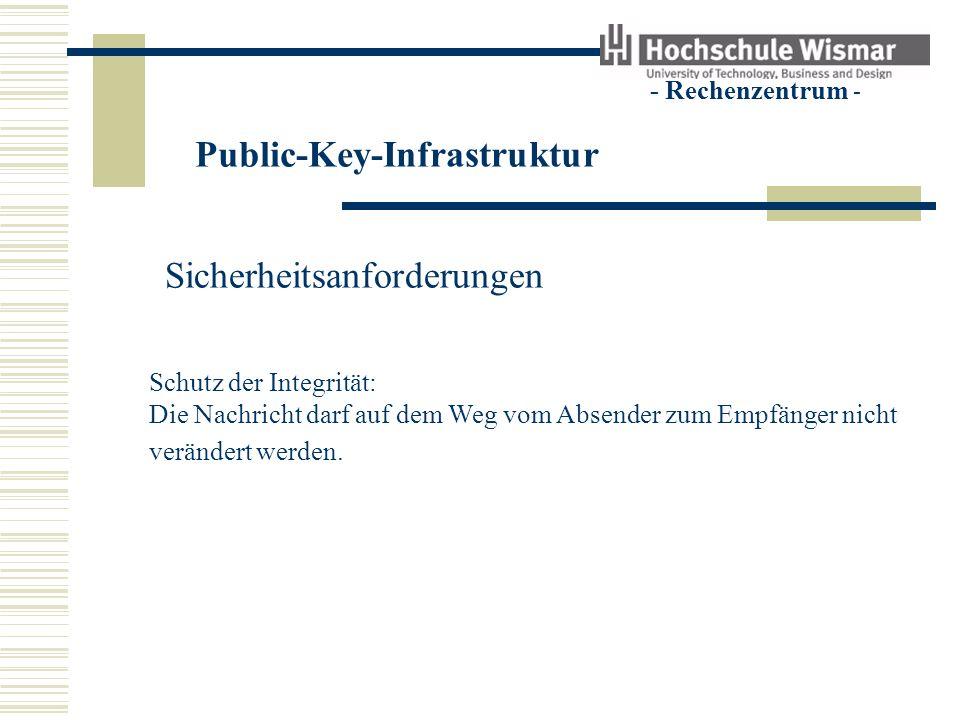 Public-Key-Infrastruktur - Rechenzentrum - Sicherheitsanforderungen Schutz der Integrität: Die Nachricht darf auf dem Weg vom Absender zum Empfänger n